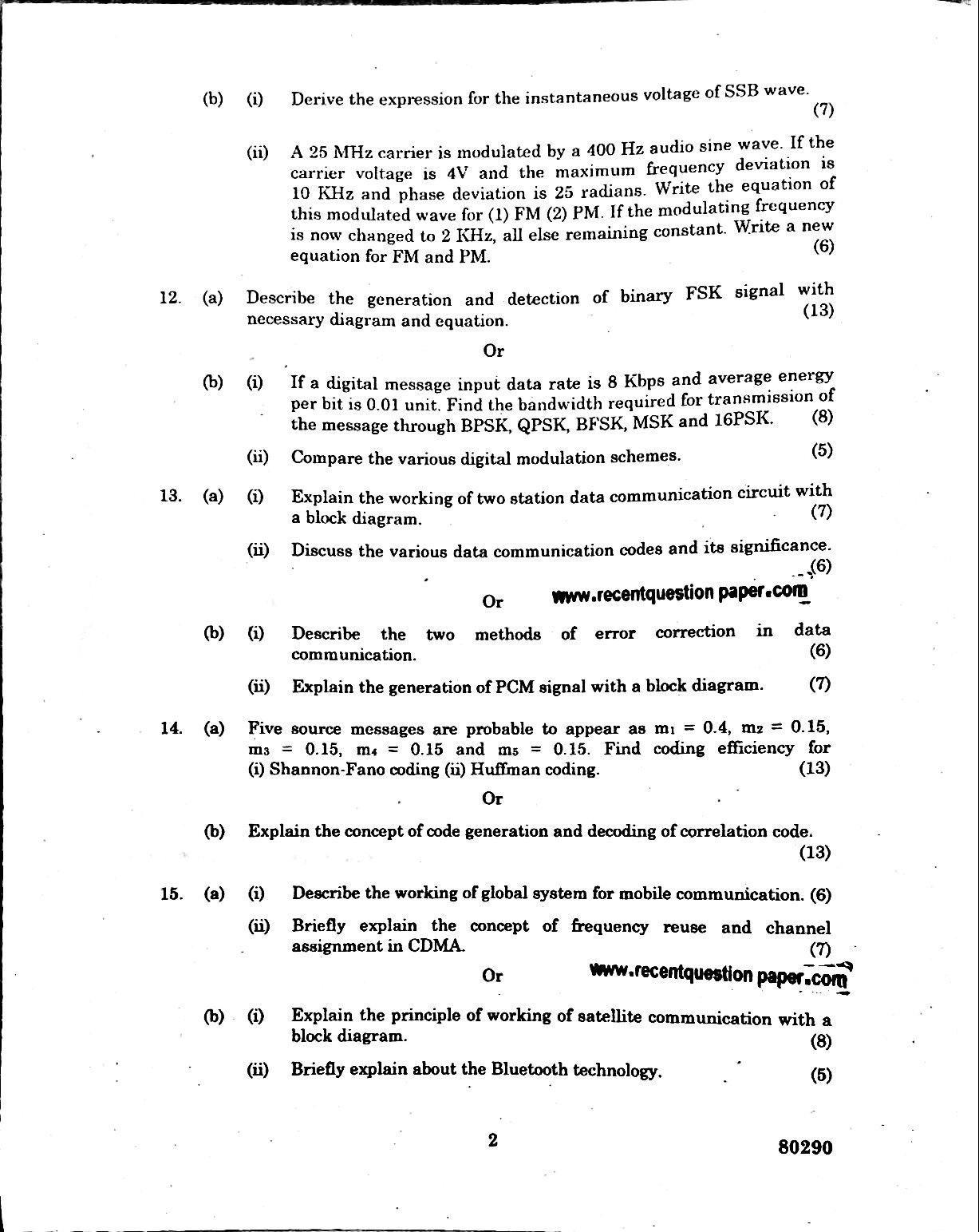 Analog And Digital Communication Anna University Question papers